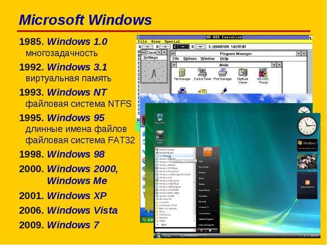 1985. Windows 1.0 многозадачность 1992. Windows 3.1 виртуальная память 1993....