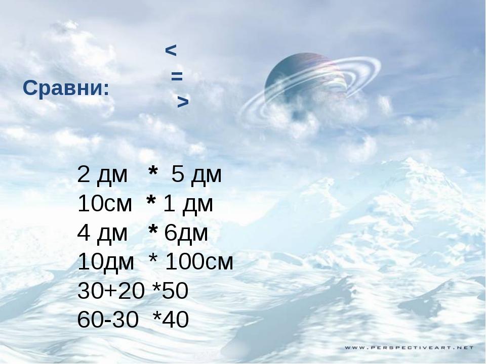 Сравни: < = > 2 дм * 5 дм 10см * 1 дм 4 дм * 6дм 10дм * 100см 30+20 *50 60-3...