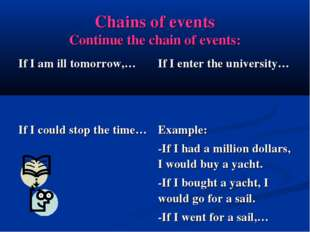 Chains of events Continue the chain of events: