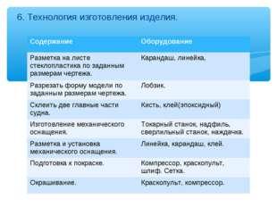 6. Технология изготовления изделия. Содержание Оборудование Разметка на лист