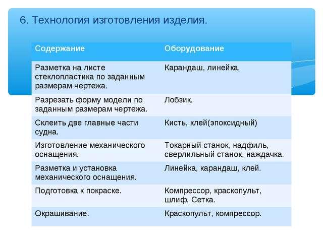 6. Технология изготовления изделия. Содержание Оборудование Разметка на лист...