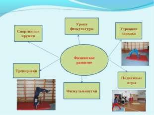 Физкульминутки Тренировки Спортивные кружки Уроки физкультуры Подвижные игры