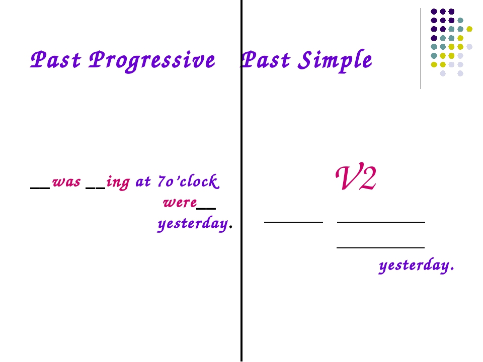 Past Progressive Past Simple __was __ing at 7o'clock were__ yesterday. V2 ___...