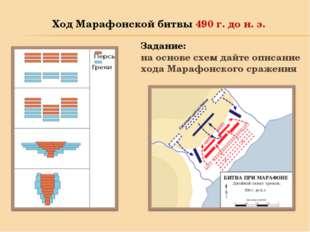 Ход Марафонской битвы 490 г. до н. э. Задание: на основе схем дайте описание