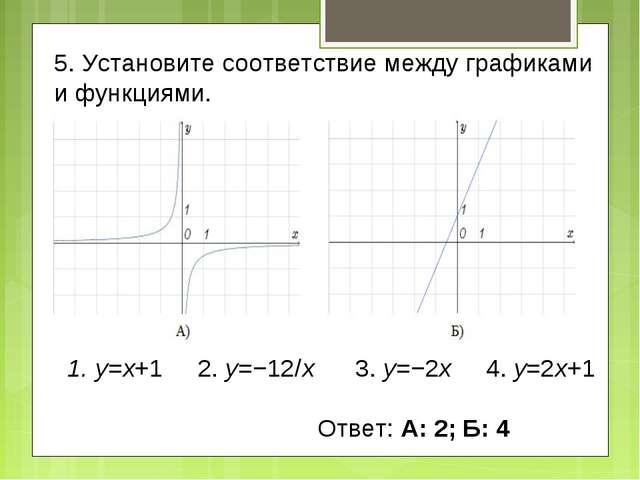 5. Установите соответствие между графиками и функциями. 1. y=x+1 2. y=−12/x 3...