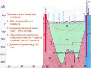 Причина – в геологическом строении: Плита палеозойского возраста. 2. Мощный