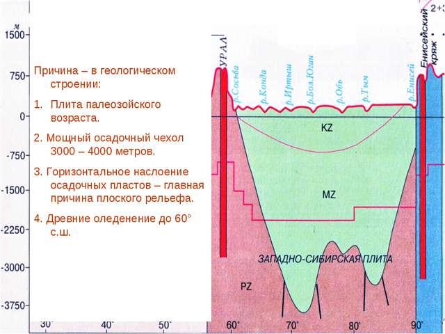 Причина – в геологическом строении: Плита палеозойского возраста. 2. Мощный...