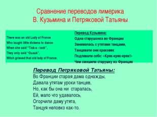 Сравнение переводов лимерика В. Кузьмина и Петряковой Татьяны Перевод Петряко