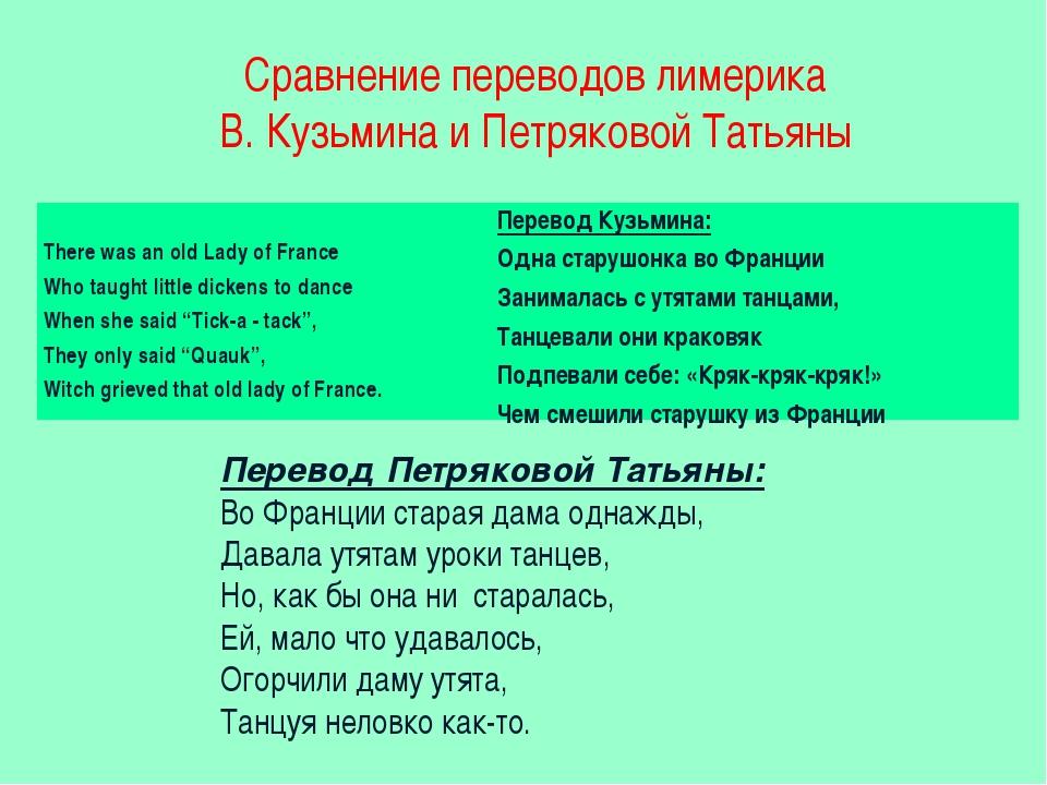 Сравнение переводов лимерика В. Кузьмина и Петряковой Татьяны Перевод Петряко...
