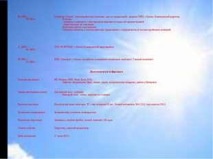 """05.1998 г. - 06.2006 г.Компания «Олимп"""" (многопрофильная компания, одно из н"""