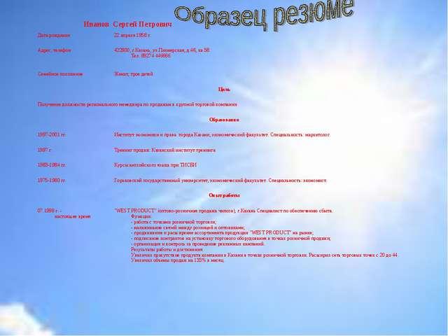 Иванов Сергей Петрович Дата рождения22 апреля 1958 г. Адрес, телефон422800,...