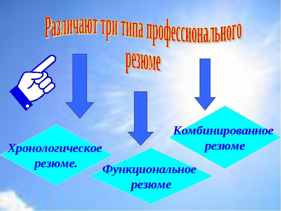 Хронологическое резюме. Комбинированное резюме Функциональное резюме