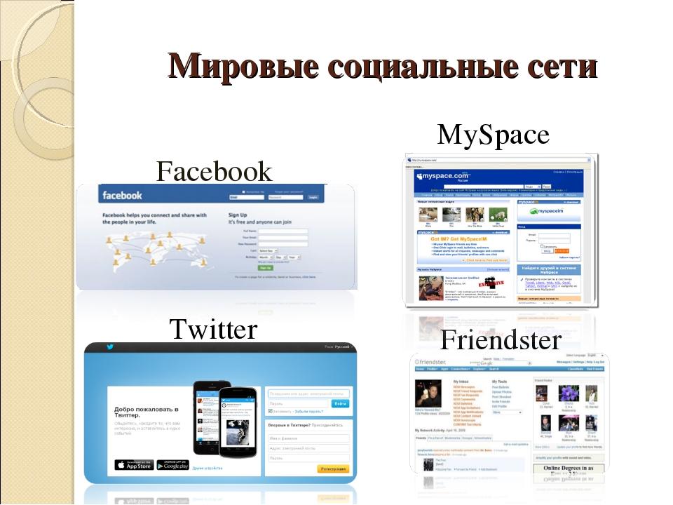 Мировые социальные сети MySpace Facebook Twitter Friendster