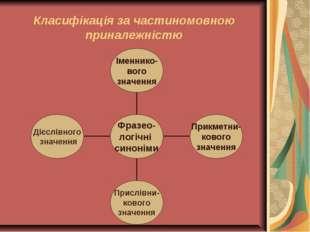 Класифікація за частиномовною приналежністю