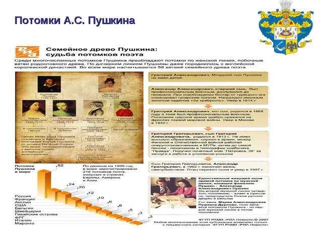 Потомки А.С. Пушкина