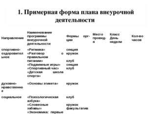 1. Примерная форма плана внеурочной деятельности НаправлениеНаименование про