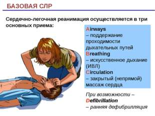 БАЗОВАЯ СЛР Airways – поддержание проходимости дыхательных путей Breathing –
