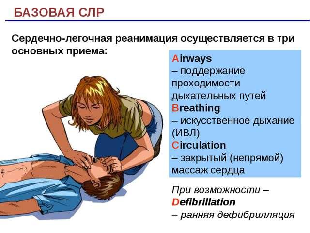 БАЗОВАЯ СЛР Airways – поддержание проходимости дыхательных путей Breathing –...