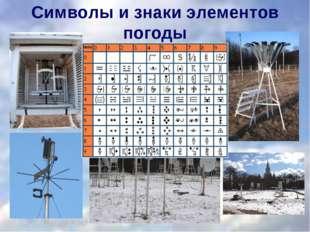 Символы и знаки элементов погоды