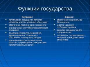 Функции государства Внутренние: политическая (государство является носителем