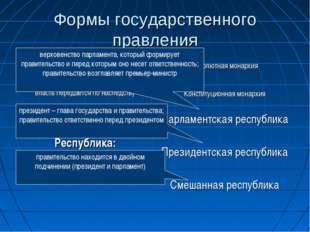 Формы государственного правления верховенство парламента, который формирует п