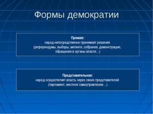 Формы демократии Прямая: народ непосредственно принимает решения (референдумы