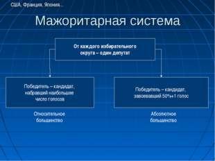 Мажоритарная система От каждого избирательного округа – один депутат Победите