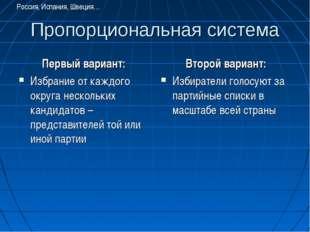 Пропорциональная система Первый вариант: Избрание от каждого округа нескольки
