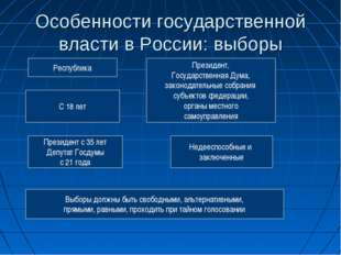Особенности государственной власти в России: выборы Форма правления Республик