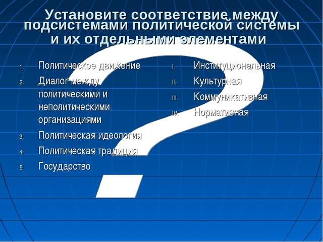 Установите соответствие между подсистемами политической системы и их отдельны...