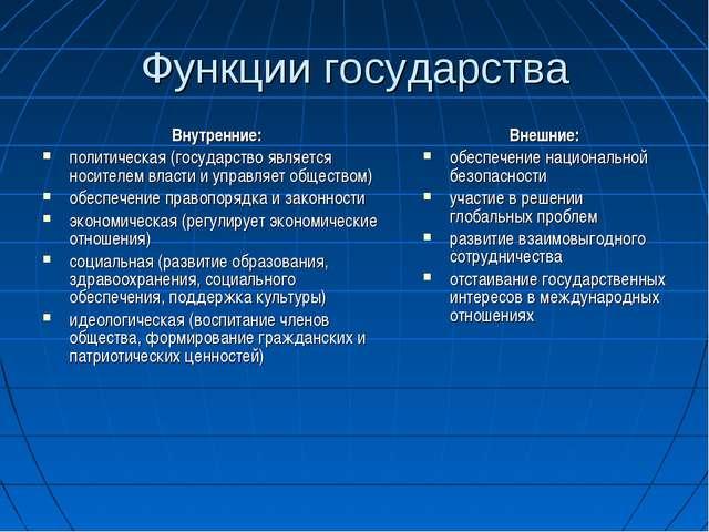 Функции государства Внутренние: политическая (государство является носителем...