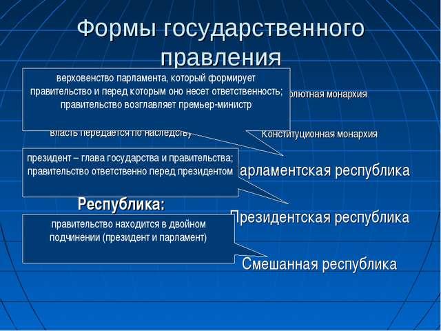 Формы государственного правления верховенство парламента, который формирует п...