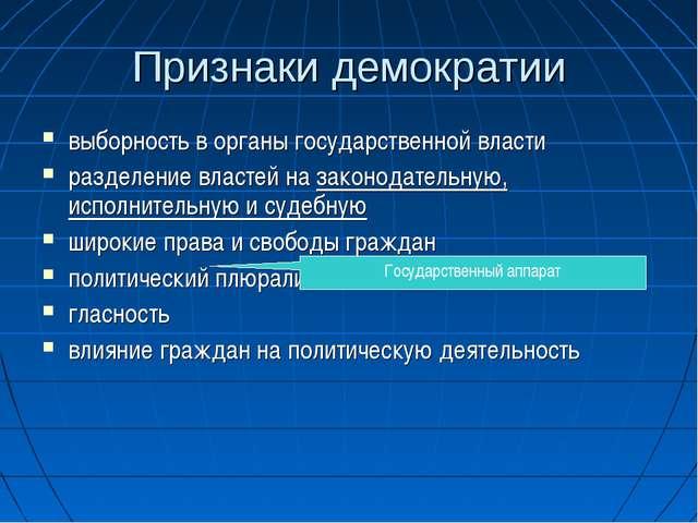 Признаки демократии выборность в органы государственной власти разделение вла...