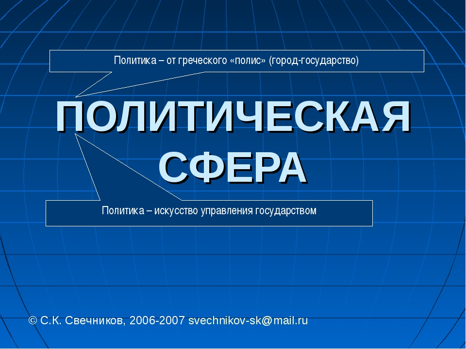 ПОЛИТИЧЕСКАЯ СФЕРА © С.К. Свечников, 2006-2007 svechnikov-sk@mail.ru Политика...