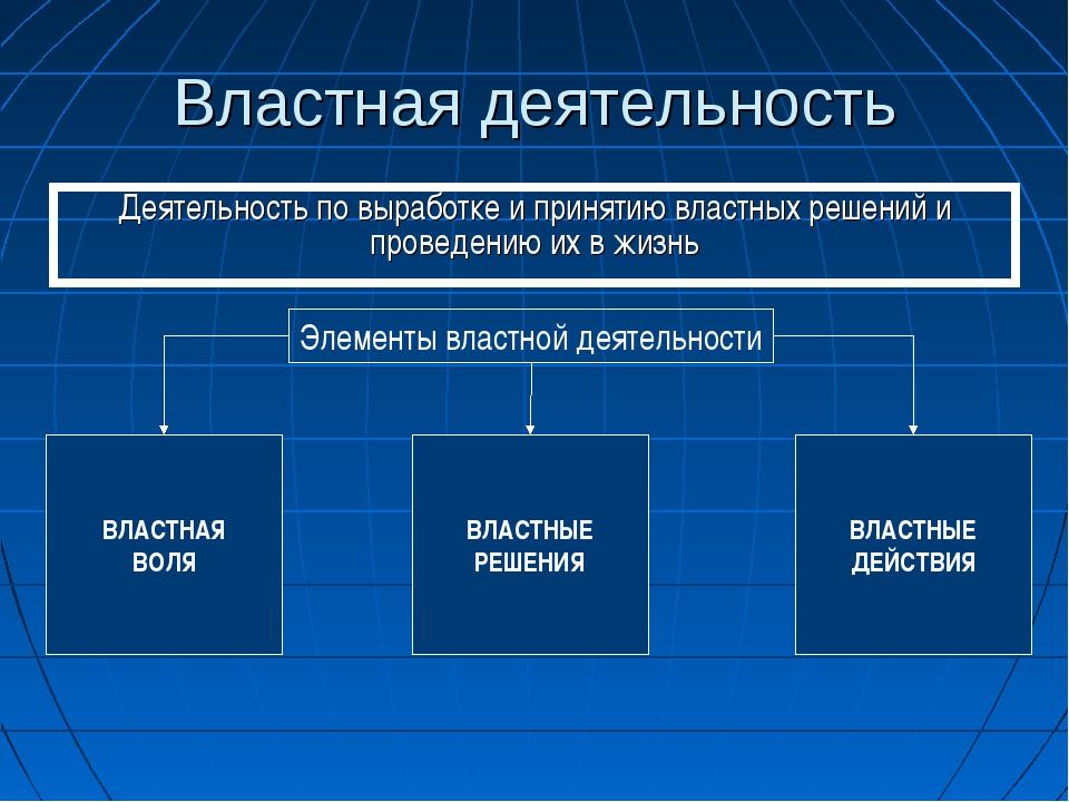 Властная деятельность Деятельность по выработке и принятию властных решений и...