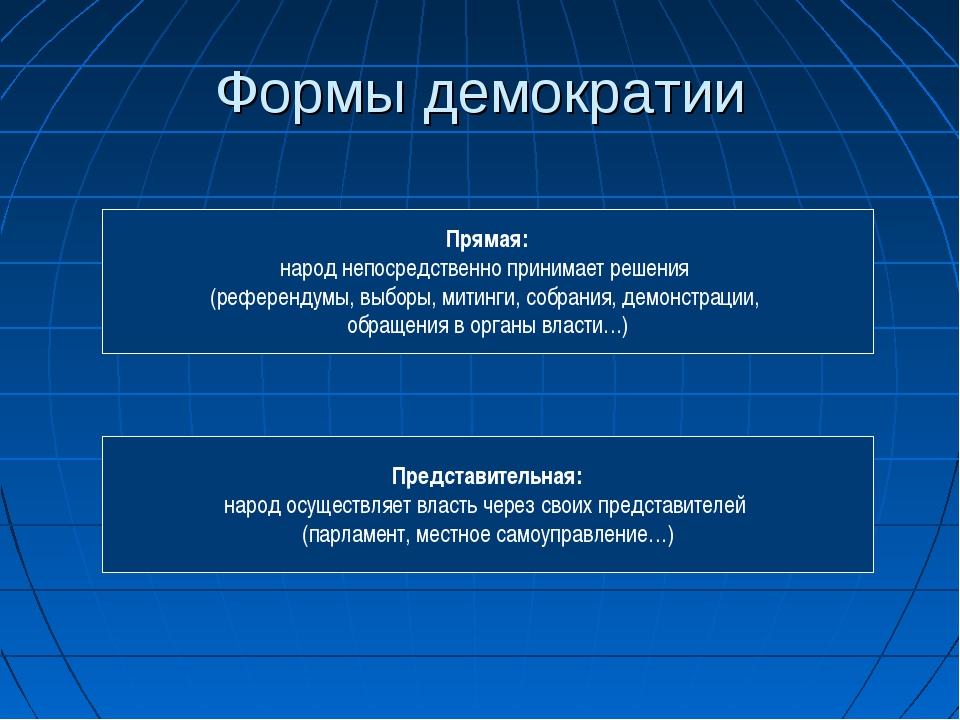Формы демократии Прямая: народ непосредственно принимает решения (референдумы...