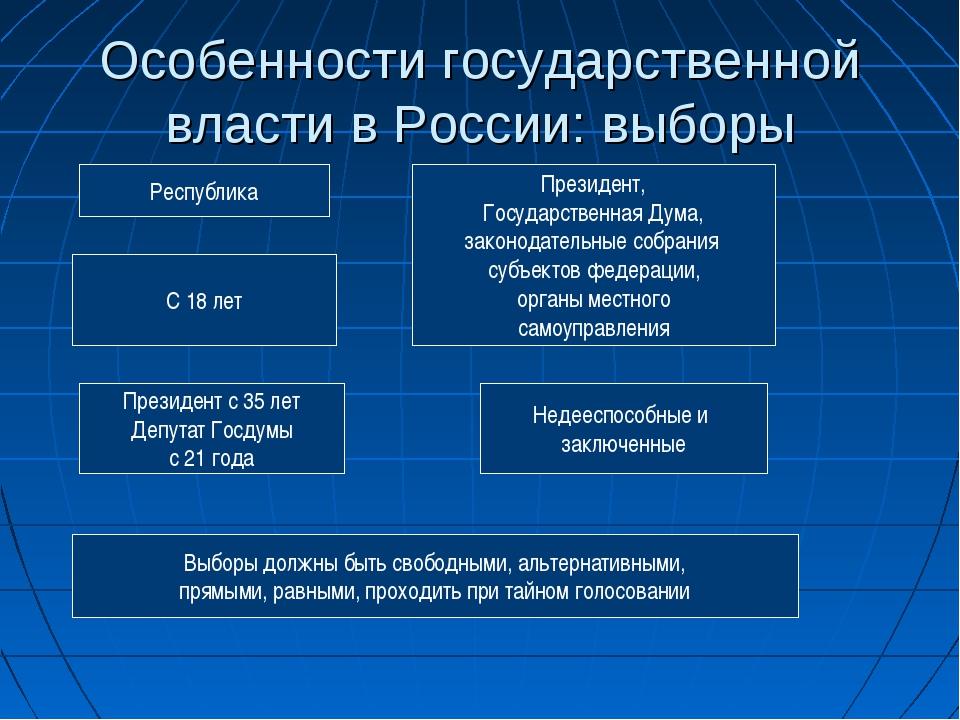 Особенности государственной власти в России: выборы Форма правления Республик...