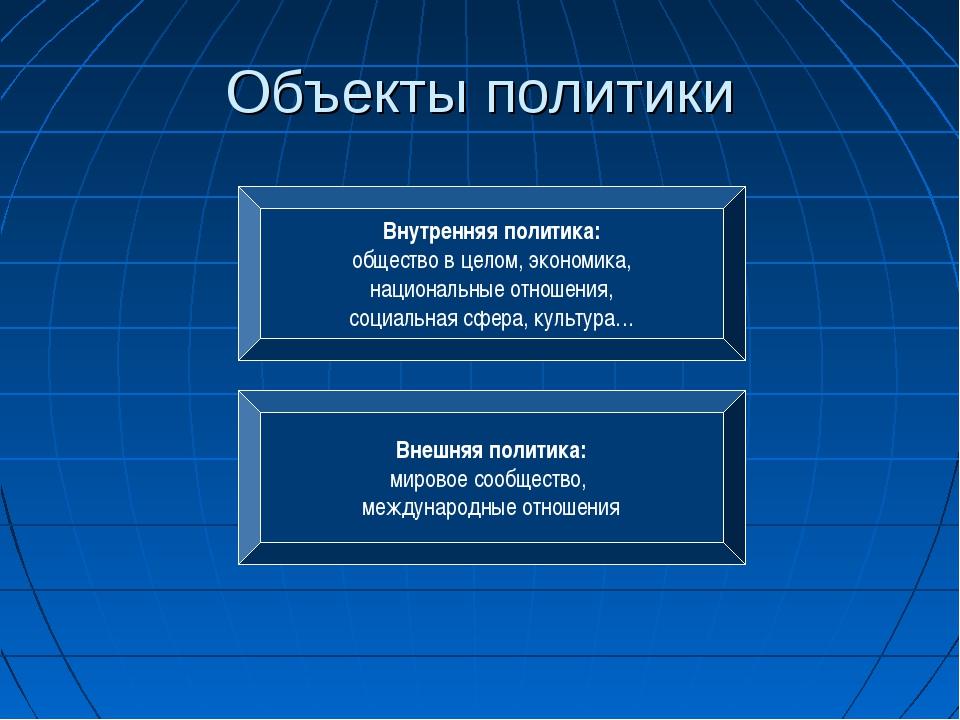 Объекты политики Внутренняя политика: общество в целом, экономика, национальн...