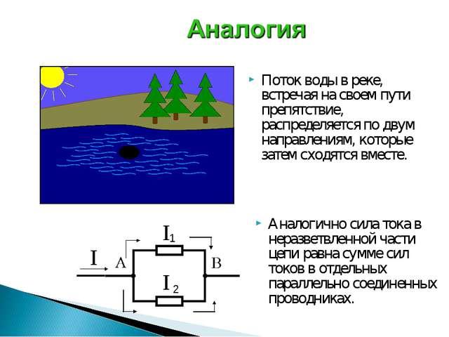 Аналогично сила тока в неразветвленной части цепи равна сумме сил токов в отд...