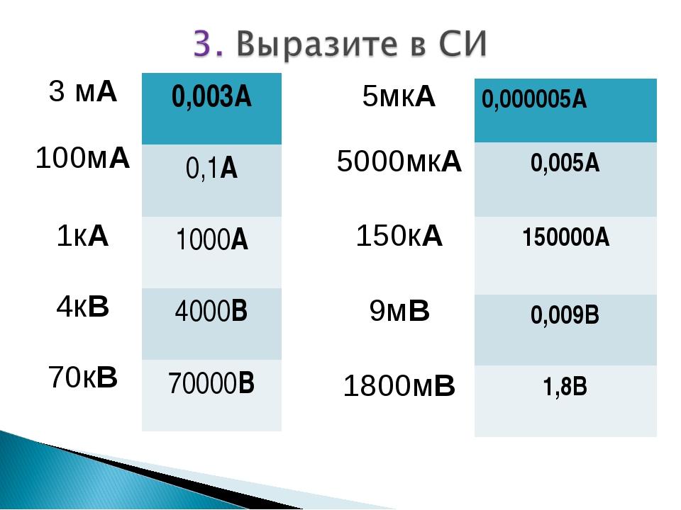 3 мА 100мА 1кА 4кВ 70кВ 5мкА 5000мкА 150кА 9мВ 1800мВ 0,003А 0,1А 1000А 4000В...