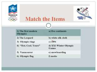 Match the Items 1) The first modern Olympics	a) five continents 2) The Leopa