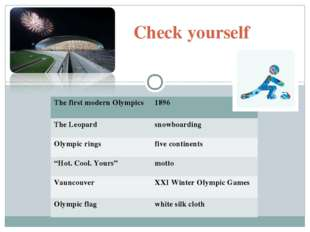 Check yourself The first modern Olympics1896 The Leopardsnowboarding Olymp