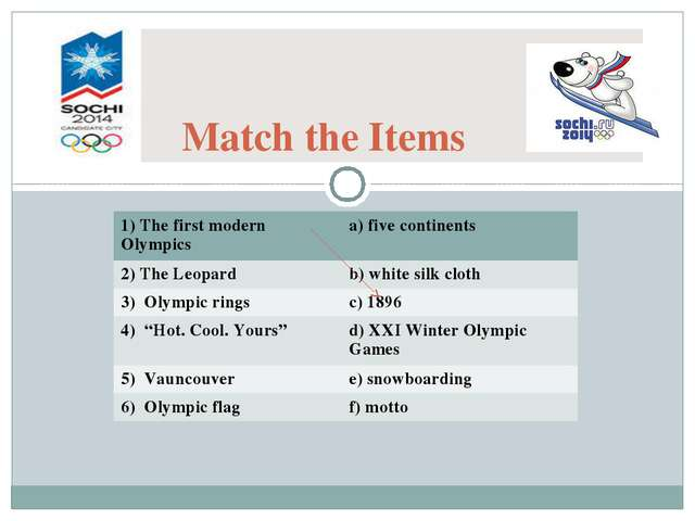Match the Items 1) The first modern Olympicsa) five continents 2) The Leopa...