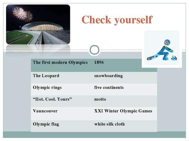 Check yourself The first modern Olympics	1896 The Leopard	snowboarding Olymp...