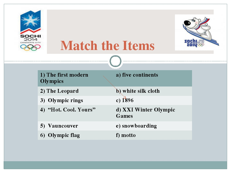 Match the Items 1) The first modern Olympics	a) five continents 2) The Leopa...