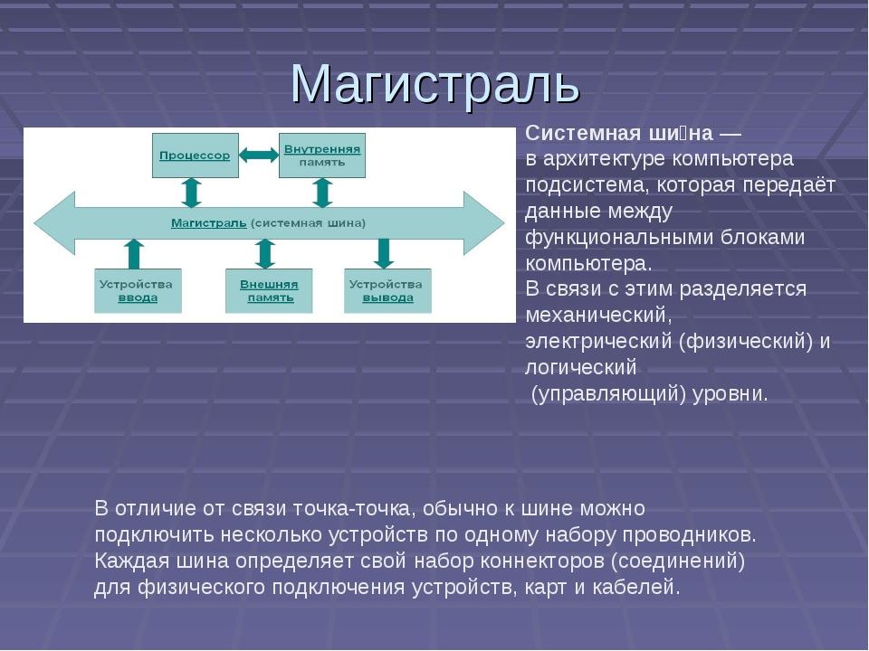 Магистраль Системная ши́на— вархитектуре компьютера подсистема, которая пе...