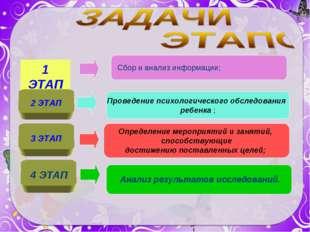 1 ЭТАП Сбор и анализ информации; 2 ЭТАП Проведение психологического обследова