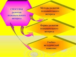 СПОСОБЫ развития познавательного интереса Учебно-методический комплекс Формы