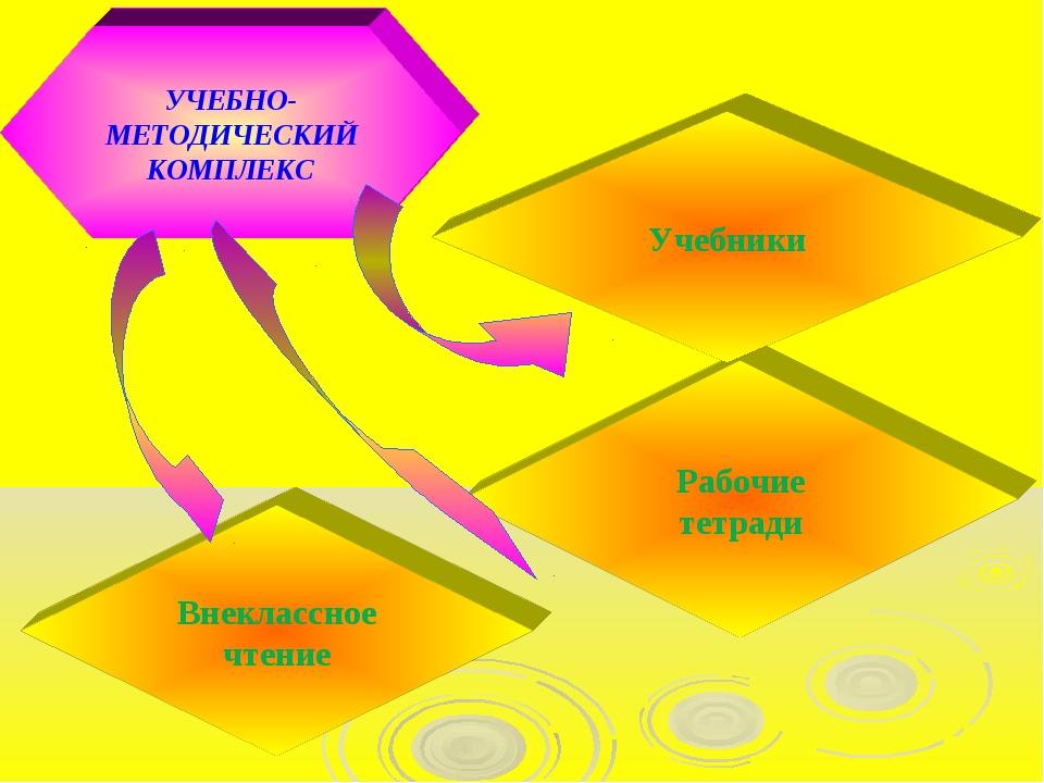 УЧЕБНО-МЕТОДИЧЕСКИЙ КОМПЛЕКС Рабочие тетради Внеклассное чтение Учебники