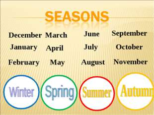 December January February March April May June July August September October